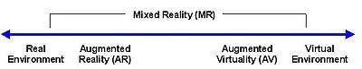 400px-Virtuality_Continuum_2
